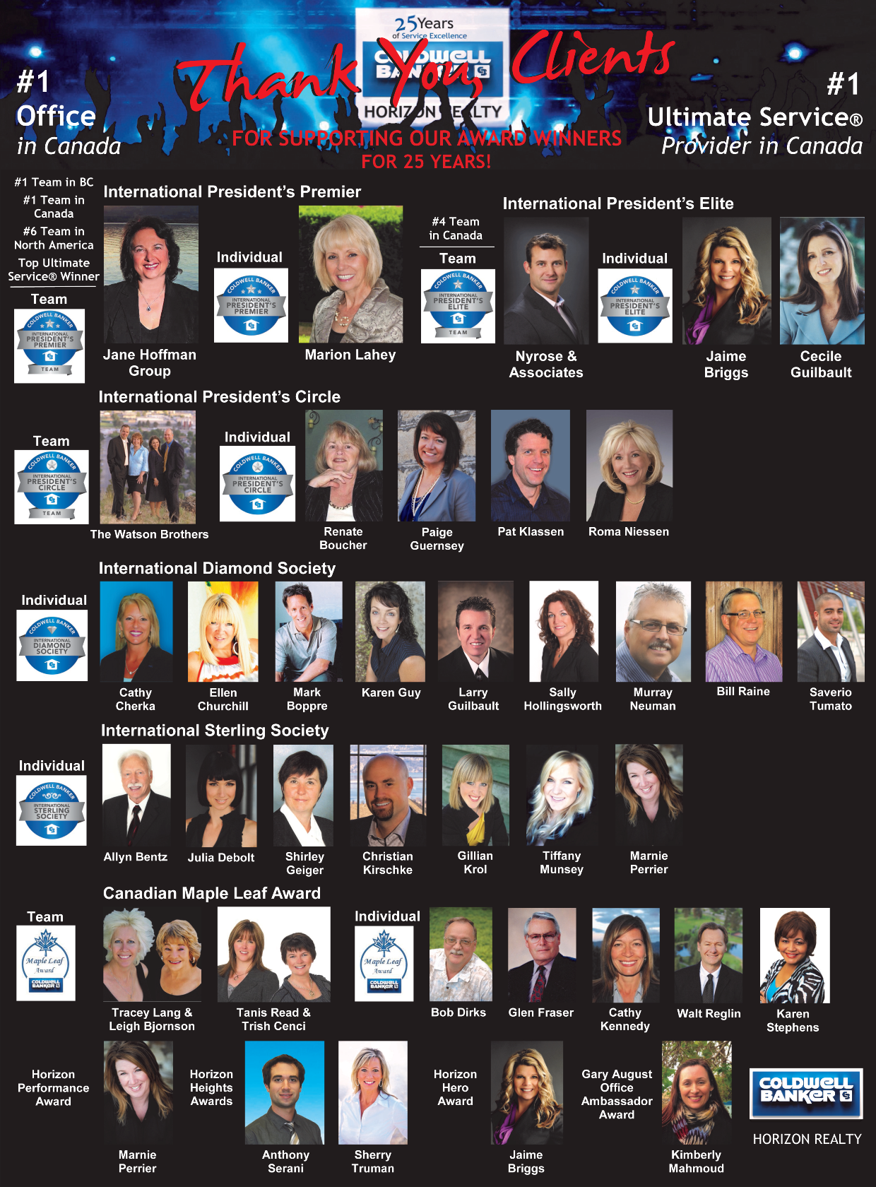 Coldwell Banker Horizon Realty Awards 2015